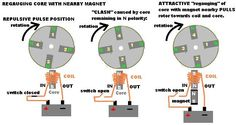 Re-guaging magnets in DC pulse motors - AlternativeWorld Energy