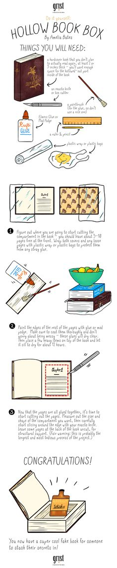 How to turn a boring old book into a stash box | Grist
