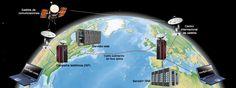 Así funciona internet, imagen que muestra la estructura de internet, como se realizan las conexiones entre distintos equipos alejados geográficamente.