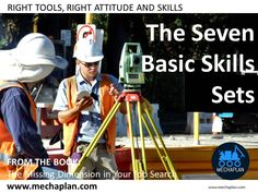 There are thousands of skills in the world; no one has all of them. Our culture calls some people 'handicapped,' as though the rest of us were Omni-competent. We are not. Were all the skills in the world put on one checklist, and submitted to each of us, there would be tons of unchecked skills on everybody's sheet!