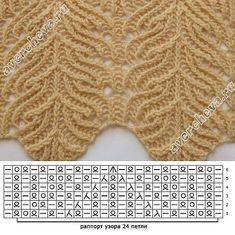 Eye-Catching Edging, All Flowing Curves - Diy Crafts Lace Knitting Stitches, Lace Knitting Patterns, Knitting Charts, Lace Patterns, Knitting Designs, Knitting Projects, Hand Knitting, Stitch Patterns, Crochet Wool