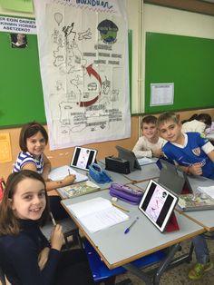 Sergio Fernández Sixto, profesor en laIkastola Begoñazpide Bilbao nos ofrece su visión sobre el Aprendizaje Basado en Proyectos (ABP) y cómo está transformando el proceso de enseñanza-aprendizaje en su escuela.