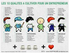 10 qualits cultiver pour un entrepreneur v/ Namae Concept Marketing Data, Business Marketing, Online Business, Website Analysis, Web Design, Leadership Coaching, Community Manager, Business Entrepreneur, Positive Attitude