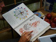 Patrick McGrath Muñiz: The guiding principles of my art (part
