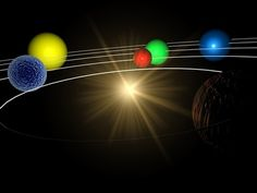 How to Make a 3D Solar System