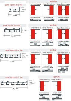 Tipos de mecanismos panel japones Bar Chart, Floor Plans, Cool Stuff, Google, Home Decor, Houses, Lounges, Home Decoration, Modern Blinds
