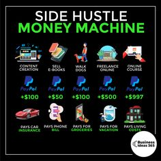 📹 Check us out on Youtube for more entrepreneurial content | #entrepreneurship #entrepreneur #entrepreneurmindset #youngentrepreneur #youngmillionaire #business #success  #motivation #money #hustle #grind Self Made Millionaire, Millionaire Mentor, Rolls Royce, Business Motivation, Business Tips, Way To Make Money, Make Money Online, Freelance Online, Dividend Investing