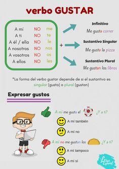 Spanish Grammar, Spanish Vocabulary, Spanish Words, Spanish Language Learning, Spanish Teacher, Spanish 1, Spanish Lessons For Kids, Spanish Basics, Spanish Lesson Plans