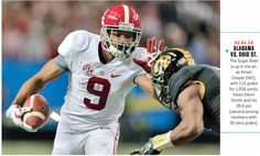 Amari Cooper in the 2014 SEC Championship game. Via Sports Illustrated Dec. 29, 2014 issue.  #Alabama #RollTide #BuiltByBama