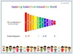 Music and Scales from Around the World - PPT & Lessons. Scale exploration using bells or Boomwhackers : )