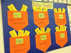Pocket chart with prefixes week 4 Teaching Vocabulary, Teaching Grammar, Teaching Language Arts, Classroom Language, Teaching Writing, Teaching Tools, Teaching English, Vocabulary Building, Word Study