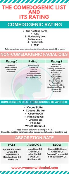 The comedogenic scale is a five point scale that tells you how comedogenic that ingredient is. An oil that has a comedogenic rating of 0 is widely believed to be non comedogenic and will not clog your pores and oils that have a rating of 4 – 5 should be avoided as is basically a guaranteed chance of breaking out. #essentialoils #diy #diybeauty