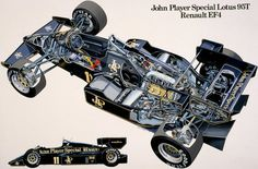 Take a look at these 10 terrific images, which depict the inner workings of Formula 1 racing machines throughout the years. We love cutaway images here at Motorsport Retro; there's just something captivating about these artists . Lotus F1, Lotus Auto, Cutaway, Escuderias F1, Gilles Villeneuve, Automobile, Formula 1 Car, Car Illustration, Car Posters