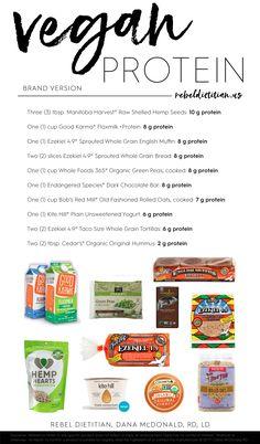 Vegan Sources of Protein (Brand Version)