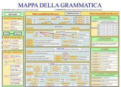 Learn Italian with Accademia Studioitalia- your Italian language School Italian Grammar, Italian Vocabulary, Italian Words, English Grammar, Italian Lessons, English Lessons, Italian Language School, Learning Italian, Back To School