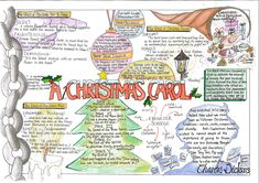 An Inspector Calls Revision Mindmap A Christmas Carol Revision Mat English Gcse Revision, Gcse English Literature, English Writing, Revision Tips, Revision Notes, Study Notes, Christmas Carol Quotes Gcse, A Christmas Carol Revision, English Classroom Displays