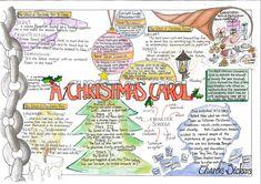 My Last Duchess Analysis   English gcse revision, Gcse english literature, Gcse english