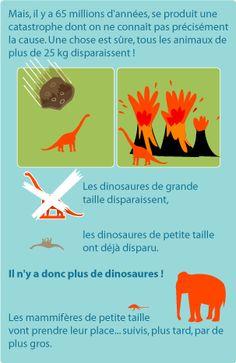 Apprendre sur la disparition des dinosaures