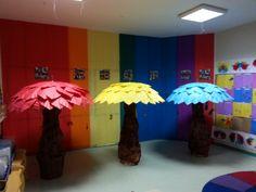 Ana Renkler Ağacı Bahçeşehir Koleji Anaokulu Bursa Nilüfer Şubesi (Renkler Projesi öncesinde sınıf içinde ana renkler ağacı hazırlandı. Öğrencilerimiz evlerinden getirdikleri Göster-Anlat malzemelerini arkadaşlarına tanıttıktan sonra rengine göre ağaçlarımızın altlarına astılar.)