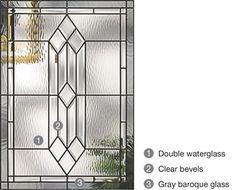 Classic-Craft Deco Glass   Therma-Tru