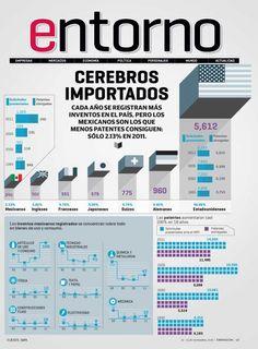 Patentes en México #infografia