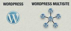 The Beginner's Guide to #WordPress Multisite