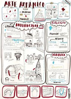 Garbiñe on Imagen insertada Architecture Concept Drawings, Architecture Student, Sketch Note, Ancient Greek Architecture, Study History, Journal Aesthetic, Rainbow Art, Medieval Art, Middle Ages