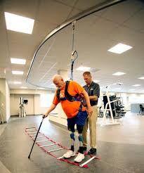 Resultado de imagen de Sling Exercise Therapy