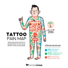 Discover recipes, home ideas, style inspiration and other ideas to try. Forearm Tattoo Pain, Mandala Foot Tattoo, Dandelion Tattoo Design, Temp Tattoo, Wrist Tattoo, Flower Tattoo On Ankle, Ankle Tattoo Small, Ankle Tattoo Designs, Small Tattoo Designs
