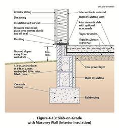 concrete construction handbook pdf
