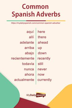 Get your point across in Spanish! Learn the 105 most commonly used and highly useful Spanish adverbs Spanish Help, Spanish Notes, Spanish Lessons For Kids, Learn To Speak Spanish, Spanish Basics, Study Spanish, Spanish English, Most Common Spanish Words, Basic Spanish Words
