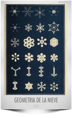 Esquemat Geometría de los copos de nieve de @notemates
