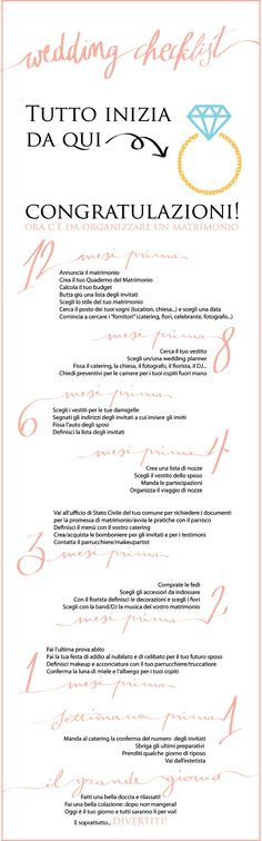 ~ WEDDING PLANNING: la checklist ~