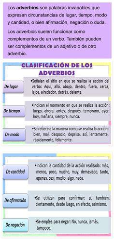 --- Adverbios. Spanish Grammar, Teaching Spanish, Spanish Language, Spanish 101, Spanish Class, English Resources, Teaching Materials, School, Learn Spanish