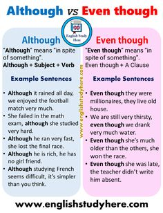 Using Although and Even though in English - English Study Here