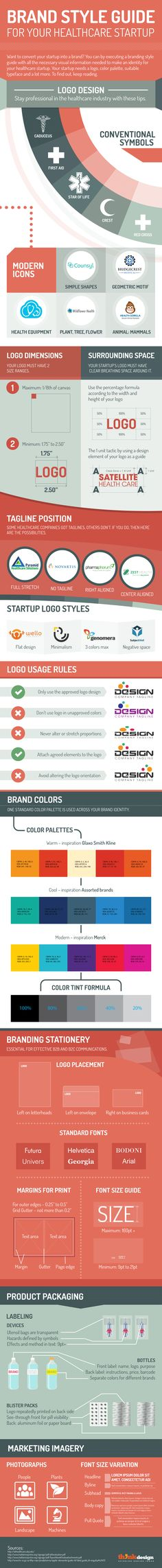 A to Z Branding Style Guide for Your Healthcare Startup – Think Design Healthcare Design, Pull Quotes, Brand Style Guide, Start Up Business, Fashion Branding, Going To Work, Web Design, Creative Design, Pink