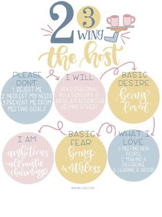 Enneagram Wings: Everything You Need to Know Mbti, Enfj, Enneagram Type 3, Enneagram Test, John Maxwell, Personalidad Enfp, Get To Know Me, Personality Types, How To Be Outgoing