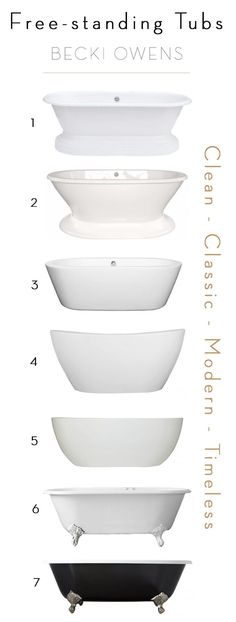 5 Ideas for Free-standing Tubs + Roundup - Becki Owens