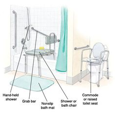 Krames Online - Occupational Safety: Adaptive Bathroom Equipment & Home Safety