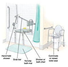 Krames Online - Occupational Safety: Adaptive Bathroom Equipment & Home Safety