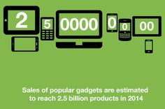 Are your electronics really green?  http://www.greenpeace.org/international/en/news/Blogs/makingwaves/green-gadgets/blog/50468/