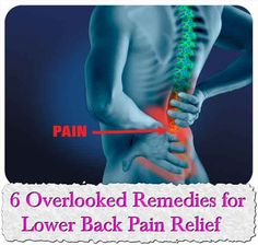 1000 Images About Bad Back Therapy On Pinterest Back