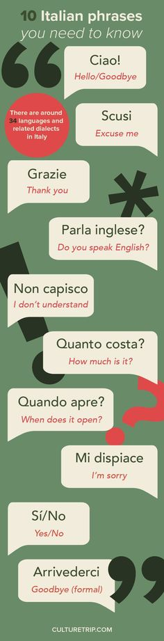 10 Useful Italian Words You Need to Know Before Traveling to Italy (Infographic) #italianinfographic