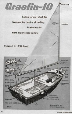 boat (828×1302) Plywood Boat Plans, Wooden Boat Plans, Wooden Boats, Wooden Boat Building, Boat Building Plans, How To Build Abs, Sailboat Plans, Sailing Dinghy, Outrigger Canoe