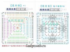 Köşeden Başlamalı Bebek Battaniyesi - Mimuu.com Periodic Table, Bullet Journal, Crochet, Amigurumi, Periodic Table Chart, Periotic Table, Ganchillo, Crocheting, Knits