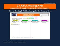 This annotation organizer supports close and active reading by prompting students to write questions, comments, connections, and predictions while reading. This organizer is aligned to the  Common Core State Standards for English Language Arts and Literature.