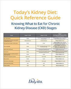 Low potassium diet sample menu.. | Meal Planning | Pinterest ...