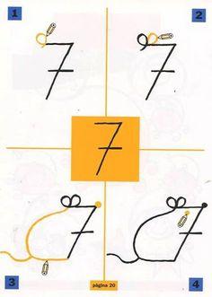 het cijfer 7