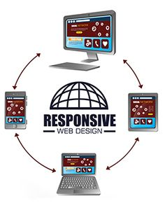 Should Your School's Website Be Responsive?