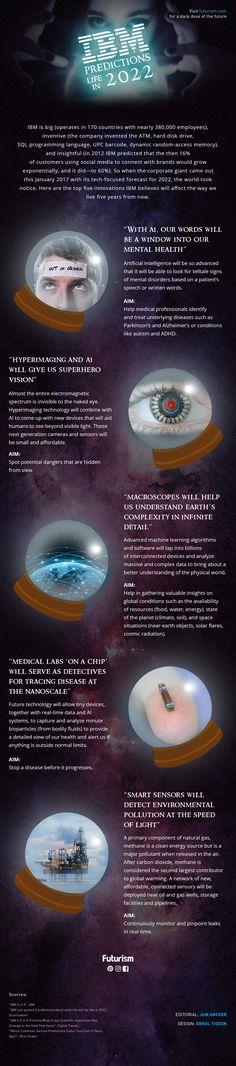 IBM Predictions: Life in 2022